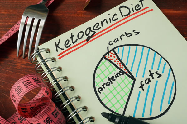 Ketogenic diet nutrition