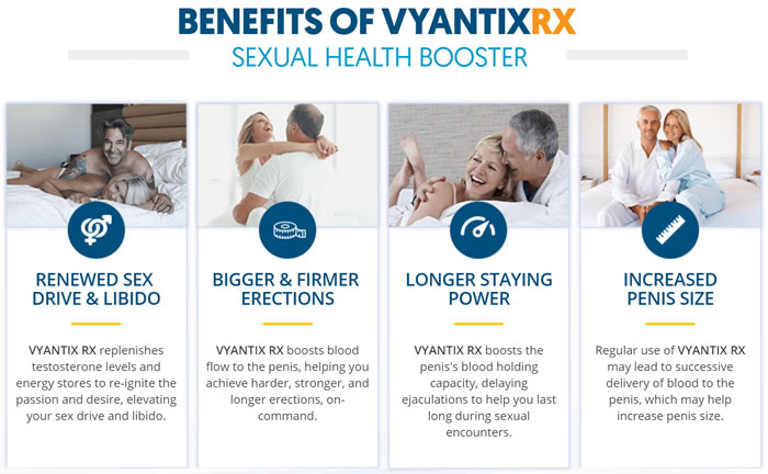 Vyantix RX benefits and how it works